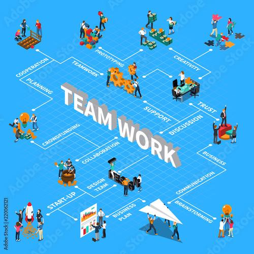 Photo  Teamwork Isometric Flowchart