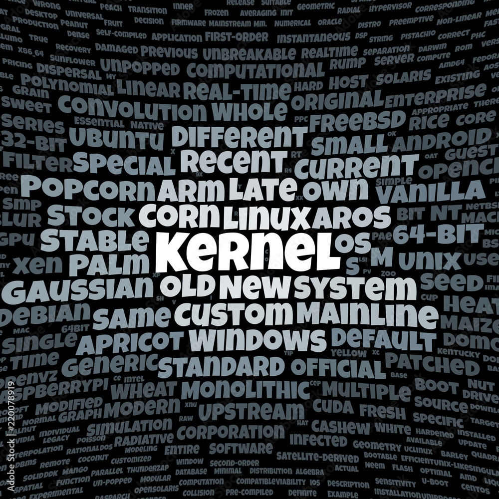 Photo & Art Print Kernel word cloud | EuroPosters