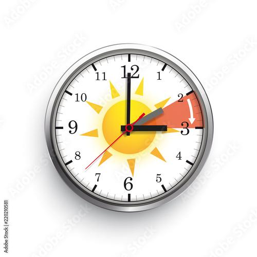 Vászonkép Clock Time Change Summer Time Sun