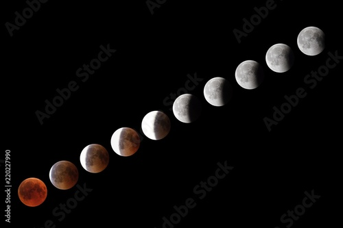 Phases of full eclipse of the Moon