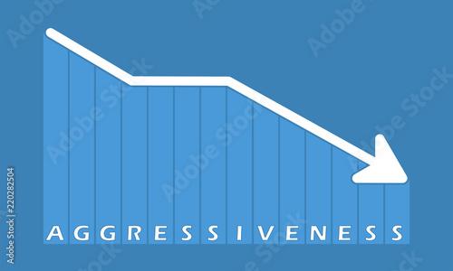 Aggressiveness - decreasing graph Canvas Print