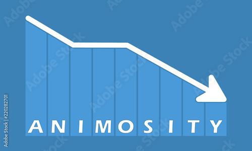Animosity - decreasing graph Wallpaper Mural