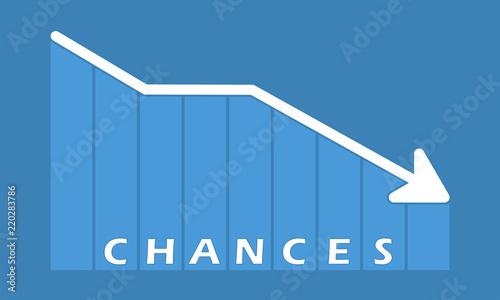 Fotografie, Obraz  Chances - decreasing graph