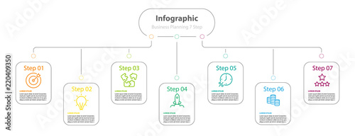 infographic element design 7 step, infochart planning
