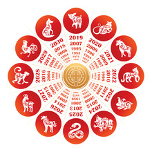 Chinese Vector Set Of Zodiac S...