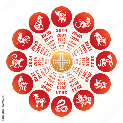 Fotomural Chinese vector set of zodiac signs