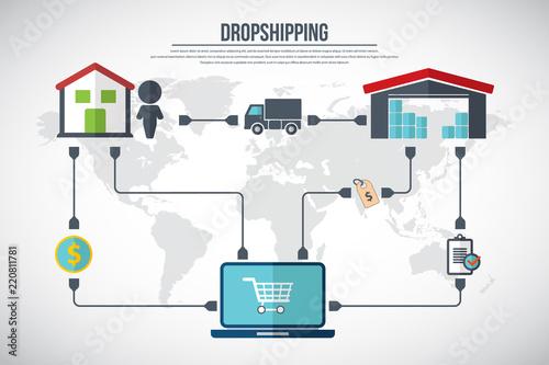 Fotografía  Drop shipping, online shopping, delivery service, goods cargo shipment concept