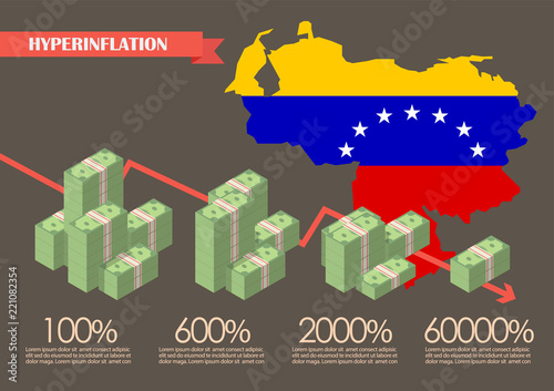 Hyperinflation in venezuela concept infographic Wallpaper Mural