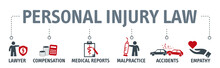 Personal Injury Law Concept. B...
