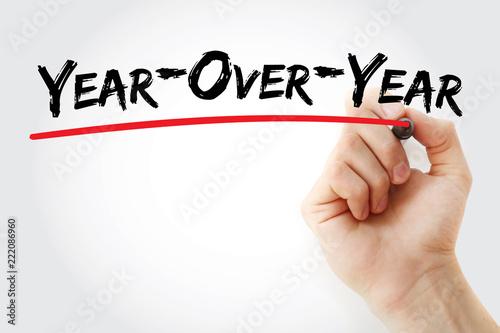 Fotografia, Obraz  YOY - Year Over Year acronym, business concept background