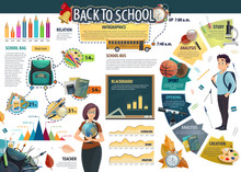 School Education And Lesson Study Infographics