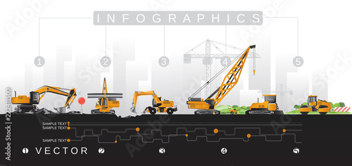 Construction equipment, road repair and underground communications with the background of buildings and cranes new.