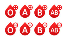 Blood Group In The Form Of A D...
