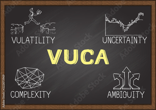 Photo Hand drawn illustration of VUCA which replesent volatility, uncertainty, complexity and ambiguity of general conditions and situations