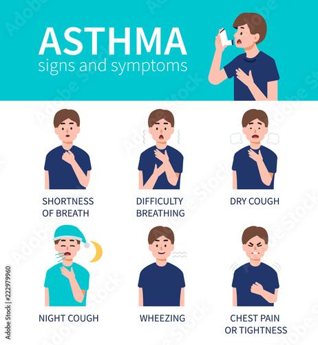 Photo asthma