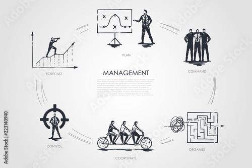 Obraz Management, forecast, command, organize, coordinate, control concept - fototapety do salonu