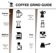 Infographics Of Coffee Grind Guide. Vector Illustration. EPS10.