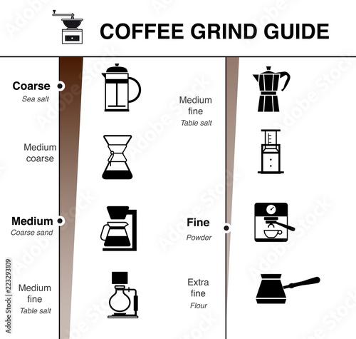 Infografiki poradnik mielenia kawy. Ilustracji wektorowych. EPS10.
