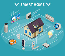 Smart Home Iot Internet Of Thi...