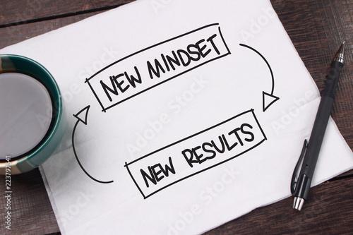Fotografía Self Development Motivational Words Quotes Concept, New Mindset Result