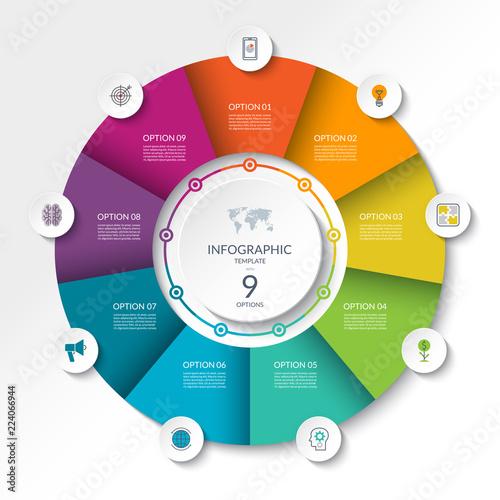 Fotografia  Circular infographic flow chart