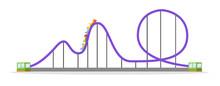 Cute Roller Coaster In The Amu...