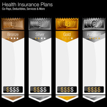 Metallic Vertical Banner Chart Health Insurance Plans