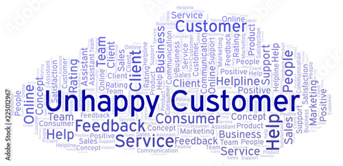 Unhappy Customer word cloud.