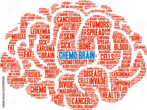 Valokuva Chemo Brain Word Cloud on a white background.