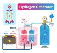 Hydrogen Generator Vector Illu...