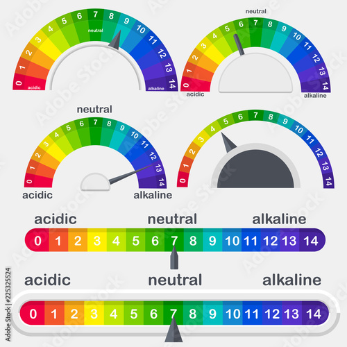 Photo pH value scale meter for acid and alkaline solutions vector set