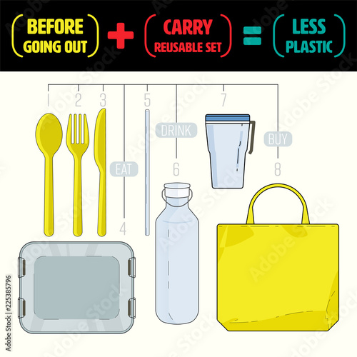 Fotografía  Carry your own reusable set of utensils before going out to reduce and refuse single-use plastic