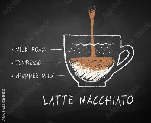 Chalk drawn sketch of Latte Macchiato