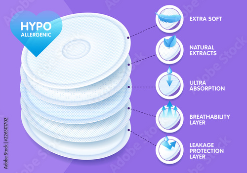 Photo Extra soft layered disposable breast pads while offering excellent breathability, protection and comfort