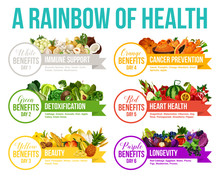 Color Diet Rainbow Fruits And ...