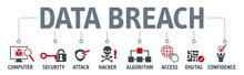 Banner Brech Data Vector Illus...