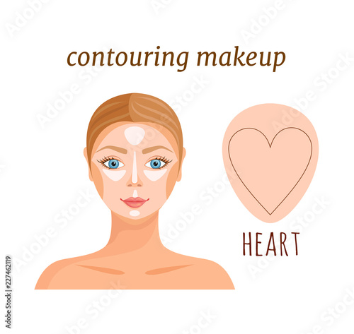 Astonishing Makeup Template Of Female Face In The Shape Of A Heart Highlighting Wiring Digital Resources Nekoutcompassionincorg