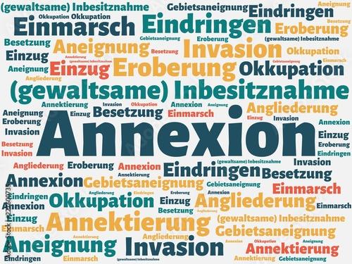 Fotografija  Das Wort - Annexion - abgebildet in einer Wortwolke mit zusammenhängenden Wörter