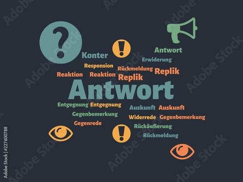 Fotografie, Obraz  Das Wort - Antwort - abgebildet in einer Wortwolke mit zusammenhängenden Wörtern