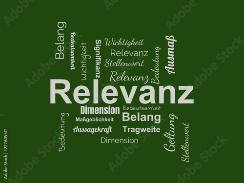 Das Wort - Relevanz - abgebildet in einer Wortwolke mit zusammenhängenden Wörter Wallpaper Mural