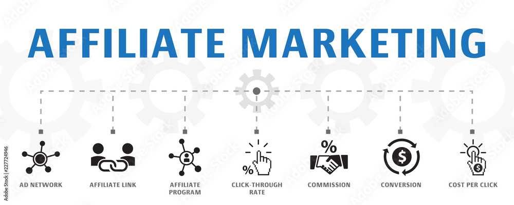 Fototapeta affiliate marketing concept template. Horizontal banner. Contains such icons as Affiliate Link, Commission, Conversion, Cost per Click