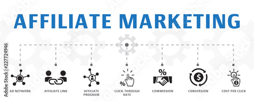 Photo affiliate marketing concept template