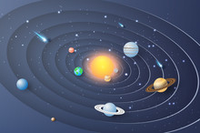 Paper Art Of Solar System Circle Background.The Planets Are Rotating Around The Sun.The Galaxy Is Full Of Stars.vector,illustration