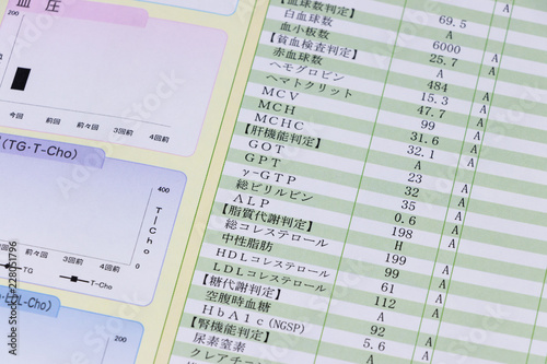 Photo 健康診断結果 ヘルスケア 健康管理イメージ