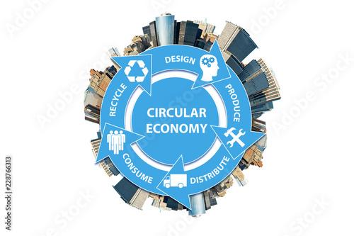 Fototapeta Illustration of concept circular economy obraz