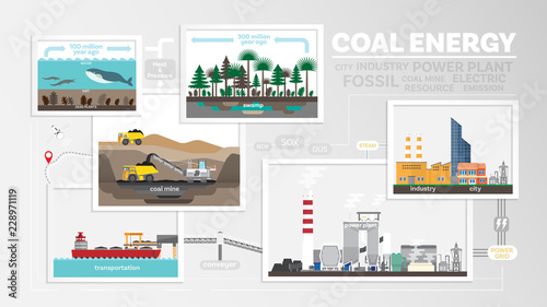 Fotografia coal energy, how to coal formed, coal power plant generate the electricity and s