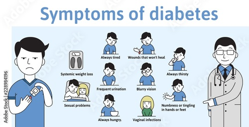 Fotomural Symptoms of diabetes on a template infochart with text and characters