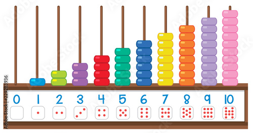 Photo Abacus showing different number