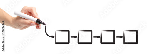 Fototapeta Hand marker drawing diagram scheme empty flow chart isolated on white background obraz