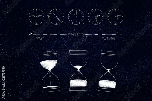 clocks and hourglasses going from past to present to future